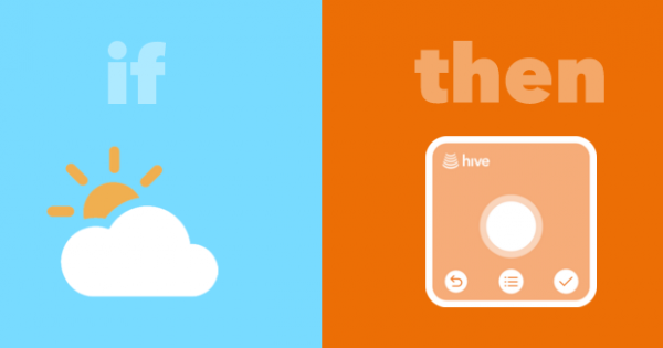 Hive Smart Thermostat IFTTT Support Featured New