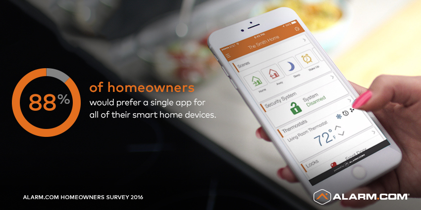 Smart Home Seamless Experience Expert Smartphone