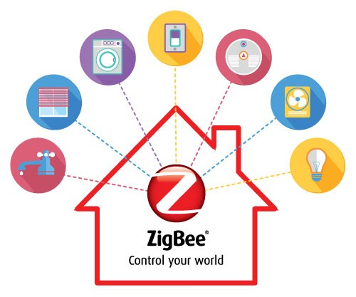 Top 5 Zigbee Controllers